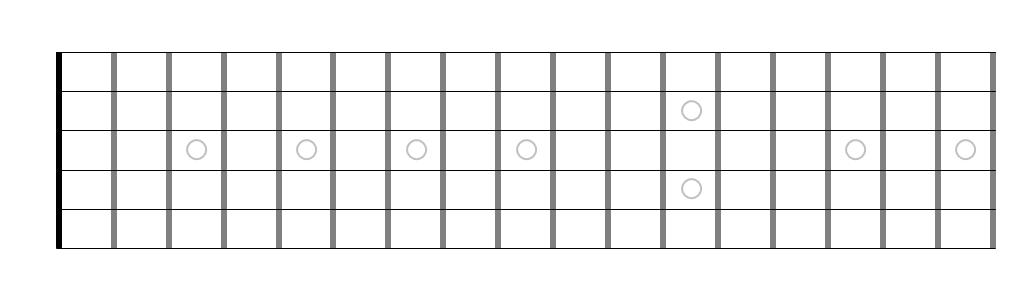 Blank guitar neck diagram wiring diagram online